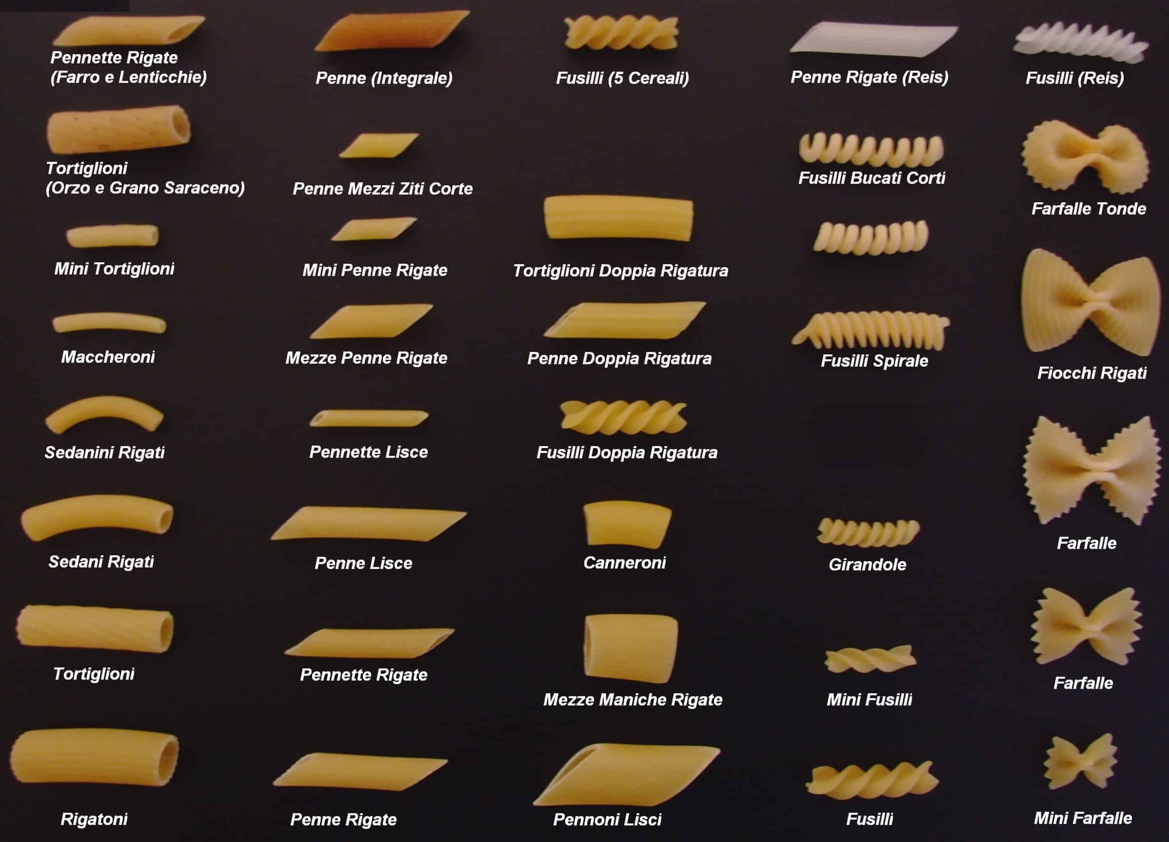 Different forms of Pasta