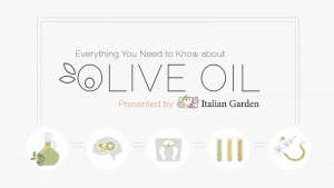 Infographic: Everything You Need to Know about Olive Oil