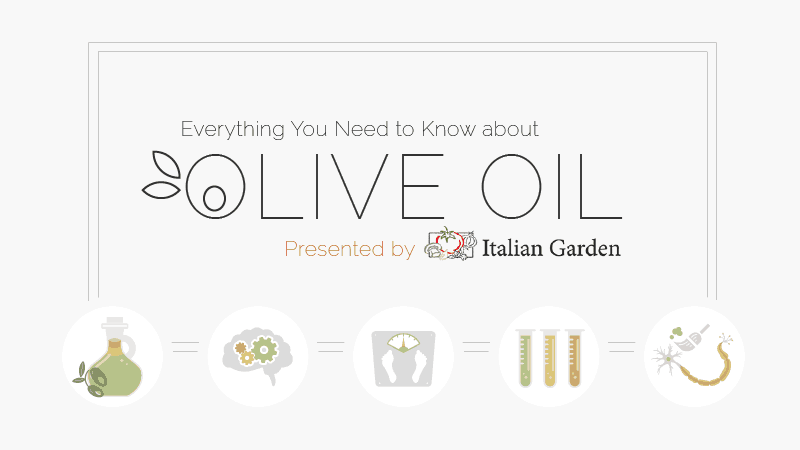 [Infographic] Everything You Need to Know about Olive Oil
